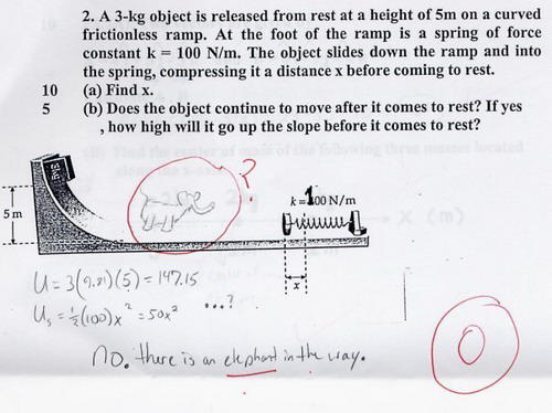 Young Mathematics Genius – Highly Creative Solutions   Secret of a ...